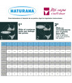 Sujetador copa B Naturana Clásico sin aros ni relleno ref. 35384